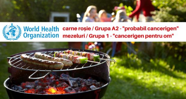 Carnea rosie si mezelurile sunt cancerigene