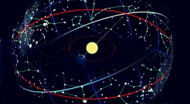 Cercul imaginar sau linia roșie ecliptică imaginară